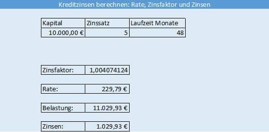 Kreditzinsen berechnen mit Excel Kreditrechner Vorlage