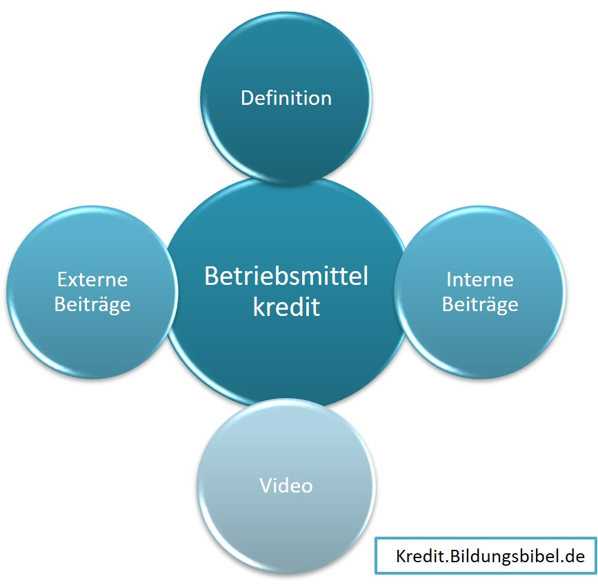 Betriebsmittelkredit Definition, Video, Informationen