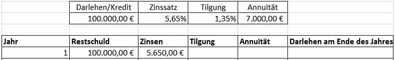 Annuitätendarlehen, Zinsen berechnen