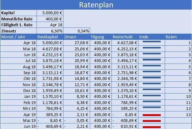 Ratenplan Vorlage, Muster, Beispiel kostenlos downloaden, Verpflichtung, Schriftform sowie mündliche Form