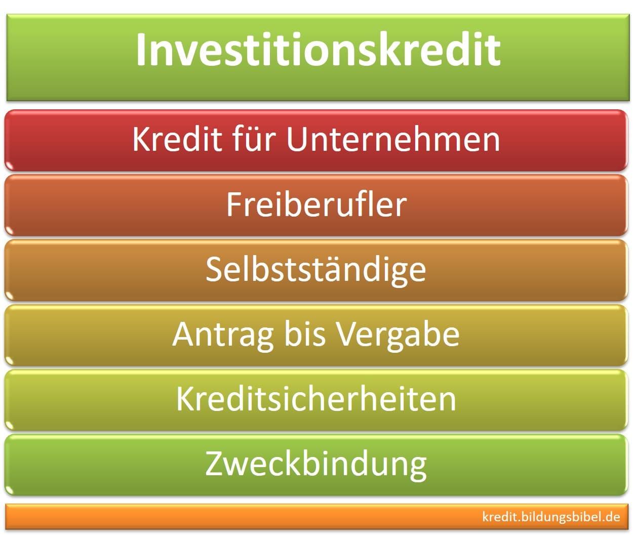 Der Investitionskredit, ein Kredit für Unternehmen, Selbstständige sowie Freiberufler, Kreditantrag bis -Kreditvergabe, Sicherheiten sowie Zweckbindung